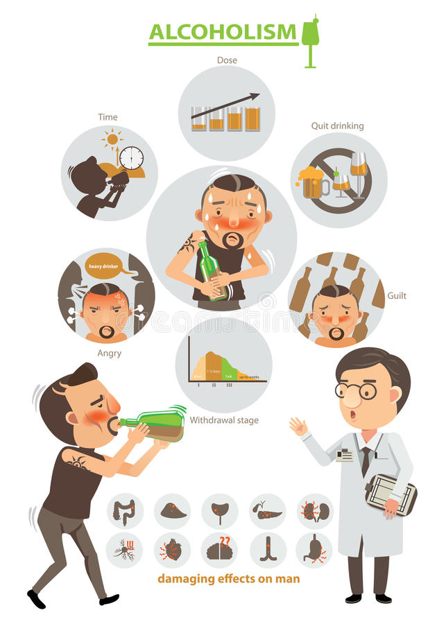 Alcoholism. Info graphic.Vector illustration vector illustration
