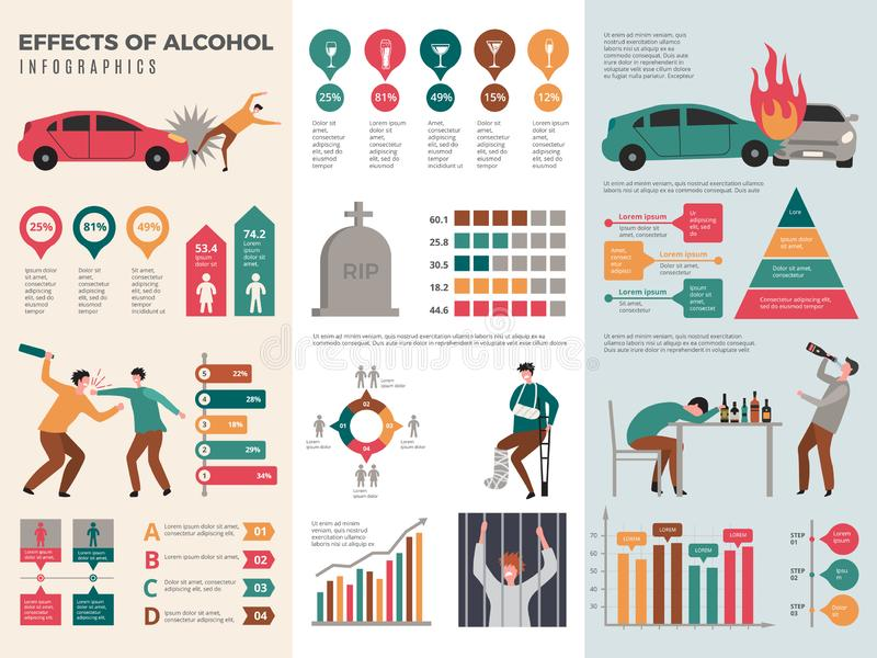 Alcoholism infographics. Dangerous drunk driver alcoholic health vector template with graphics and charts. Effect of alcohol infographic, driver acciden stock illustration