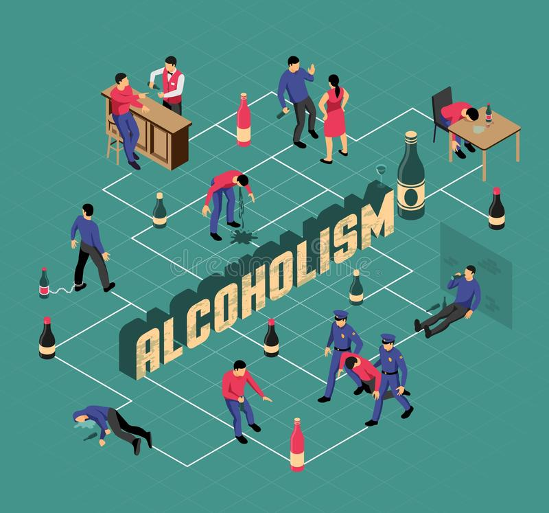 Alcoholism Isometric Flowchart. Health problems drunk man and policemen binge of husband on turquoise background vector illustration royalty free illustration