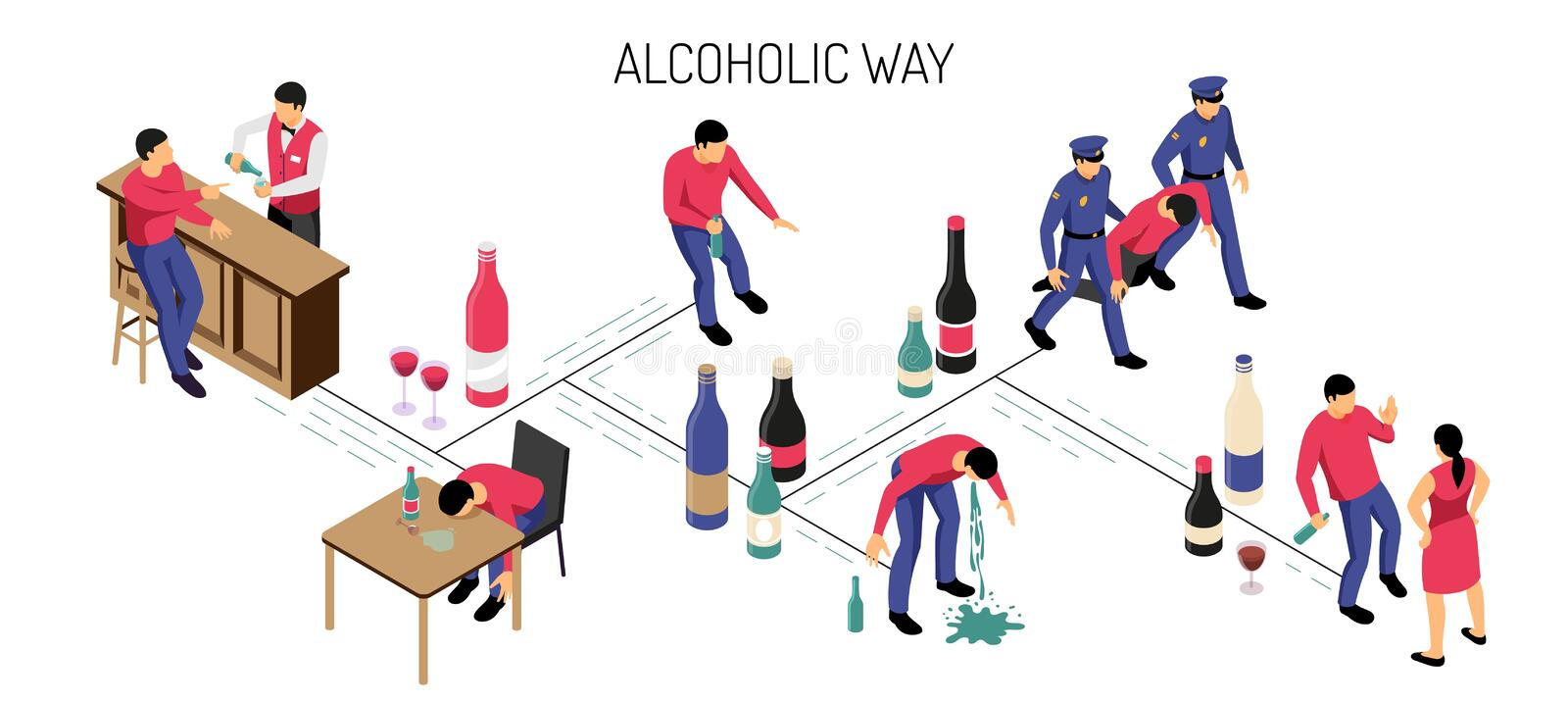 Alcoholism Isometric Horizontal Illustration. Alcoholism stages development from drinking alone in bar till binge on white background isometric horizontal vector stock illustration