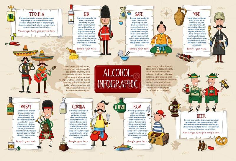 Alcool infographic illustrazione di stock