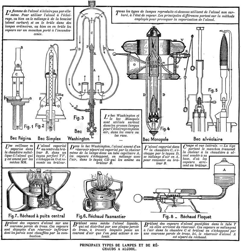 Alcool-rechaud-lampe-oa Free Public Domain Cc0 Image