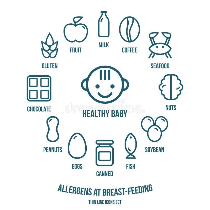 Alergénicos en los iconos del amamantamiento fijados ilustración del vector