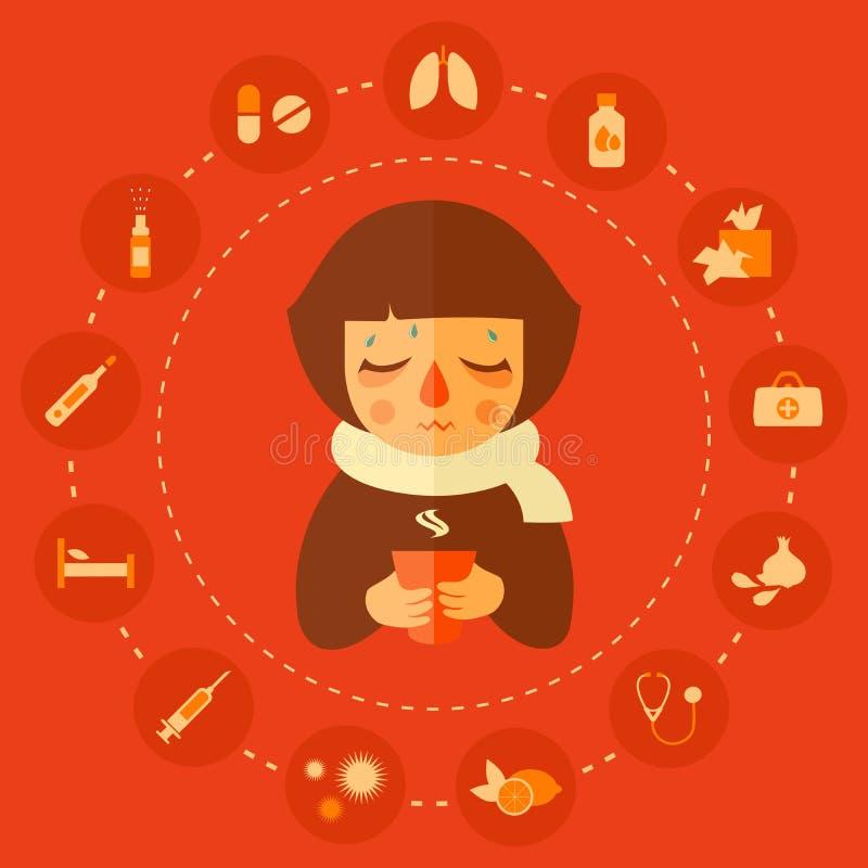 Alergia i zimno royalty ilustracja