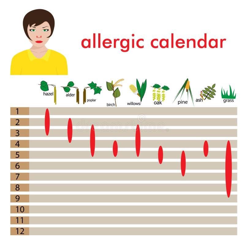 Alergia kalendarz royalty ilustracja