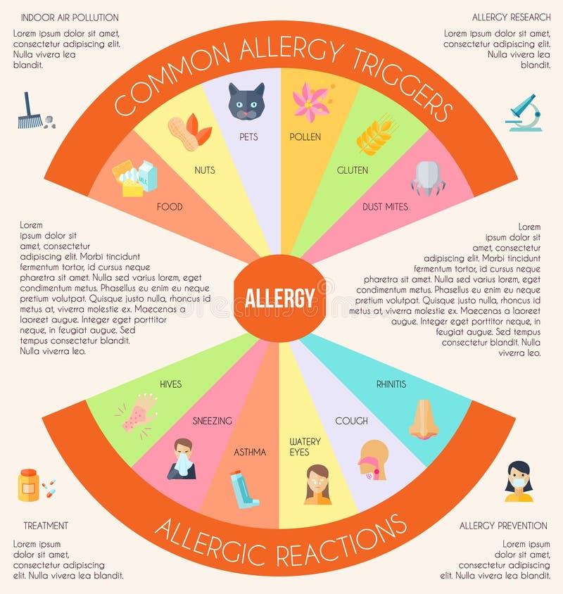 Alergii Infographics set royalty ilustracja