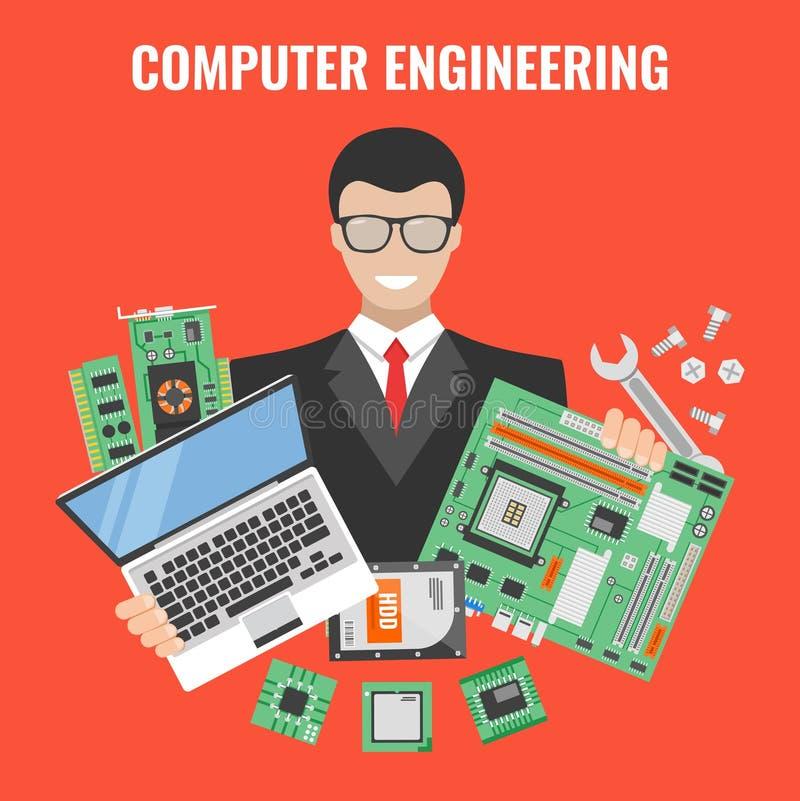 Aletta di filatoio di ingegneria informatica royalty illustrazione gratis