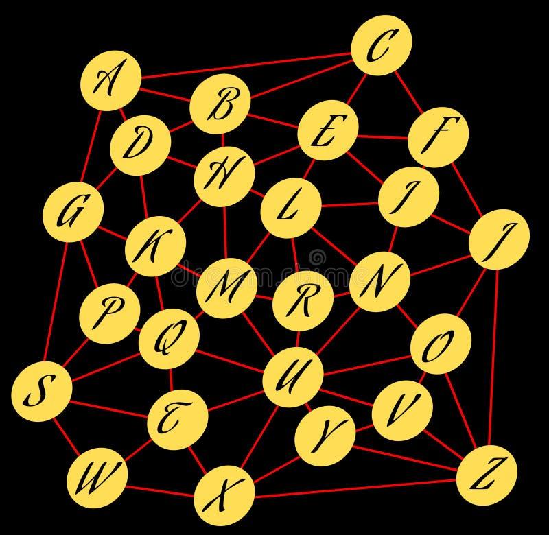 Alfabet i ingreppet, nätverk med bokstäver, abstrakt illustration med calligraphic bokstäver i gula cirklar, rött ingrepp på vektor illustrationer