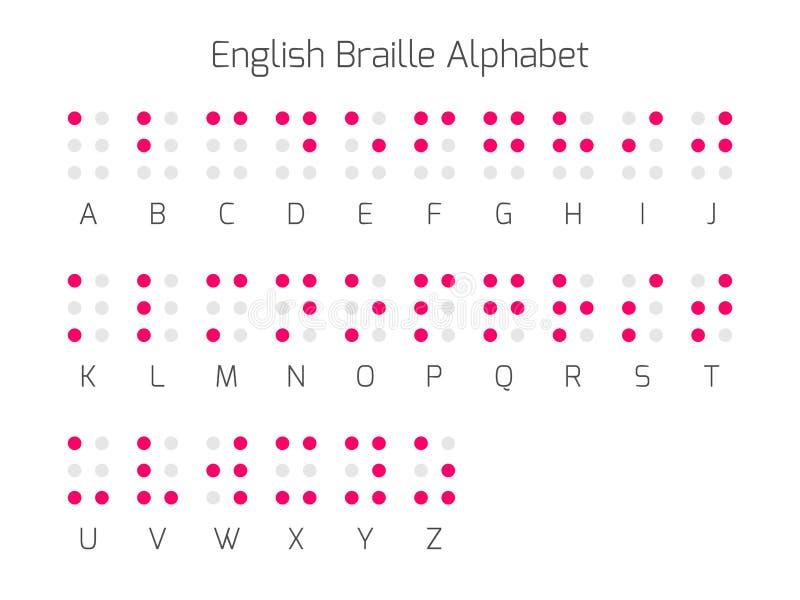 Alfabetbokstäver för engelsk blindskrift stock illustrationer