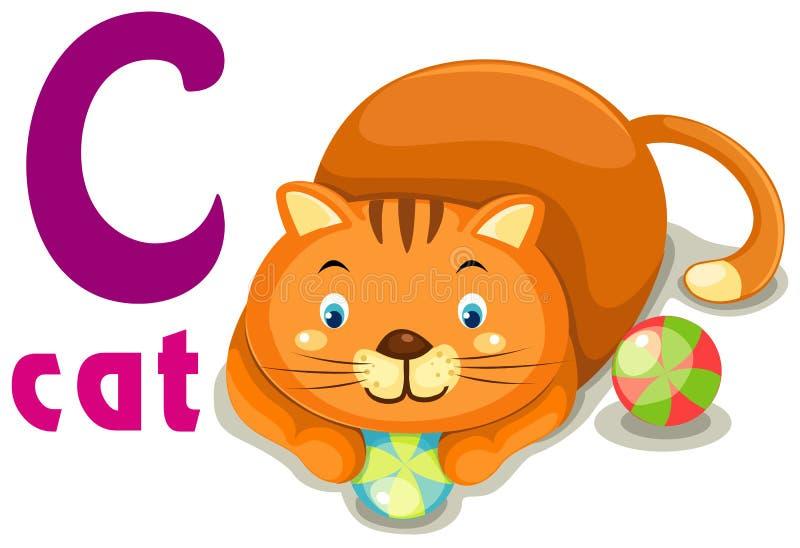Alfabeto animal C ilustración del vector