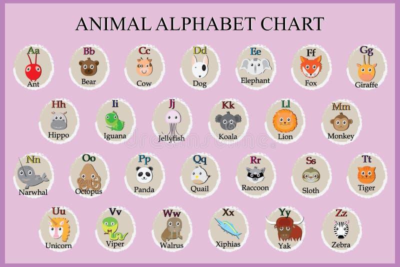 Alfabeto animale sveglio personaggio dei cartoni animati