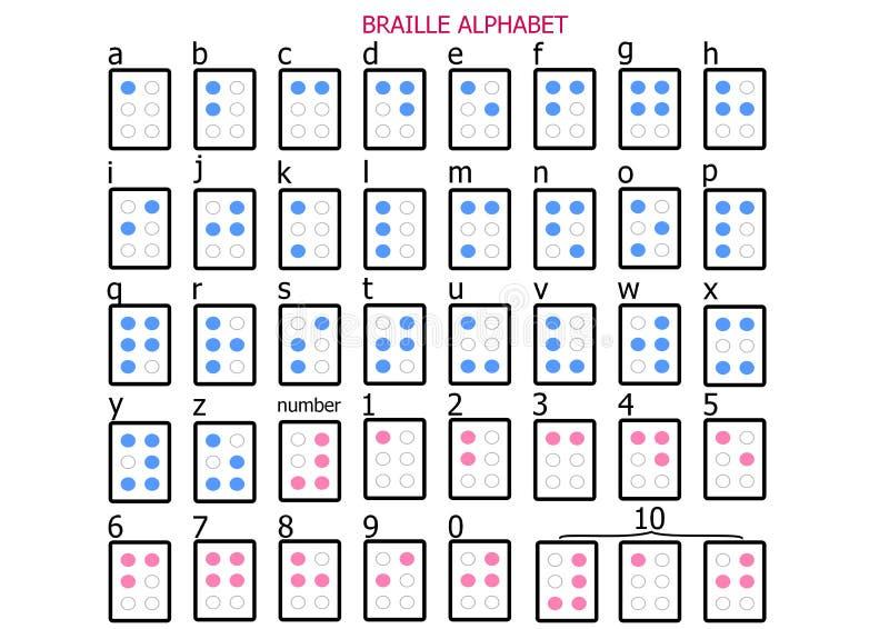 Alfabeto de Braille ilustração royalty free