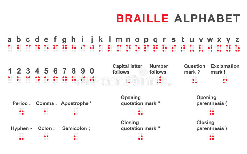 Alfabeto de Braille ilustração stock