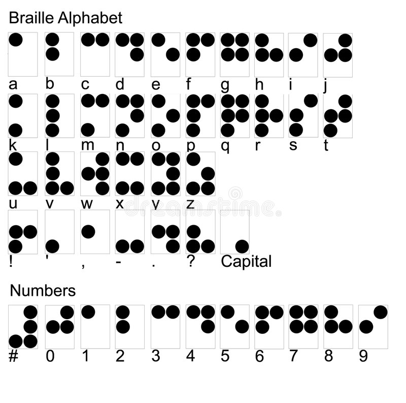 Alfabeto de Braille ilustración del vector