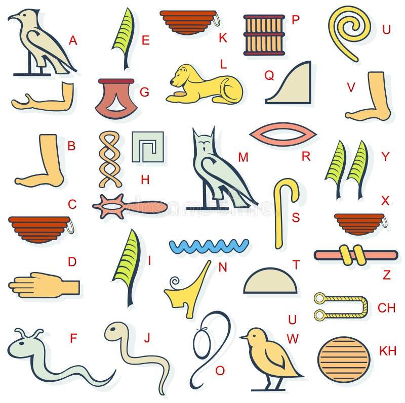 Alfabeto del hierogliph de Egipto ilustración del vector