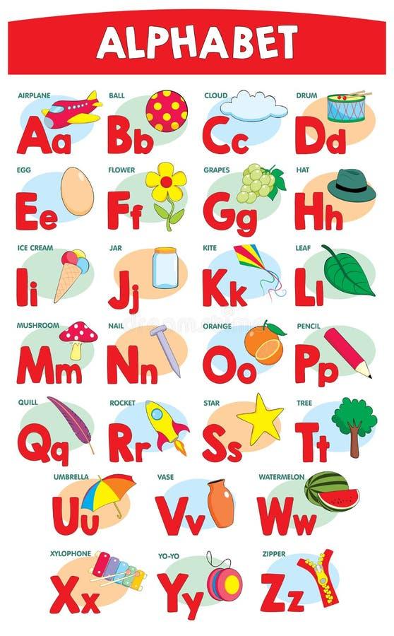Alfabeto para los niños ilustración del vector