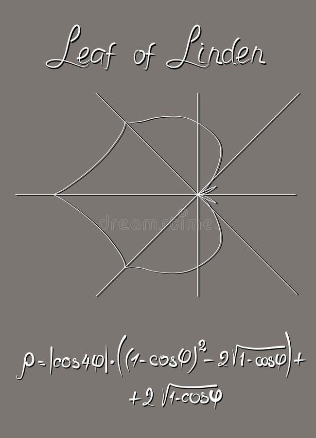 Algebraïsch model van het lindeblad, dat in het polaire gecoördineerde systeem en de trigonometrische formule van deze grafiek wo vector illustratie