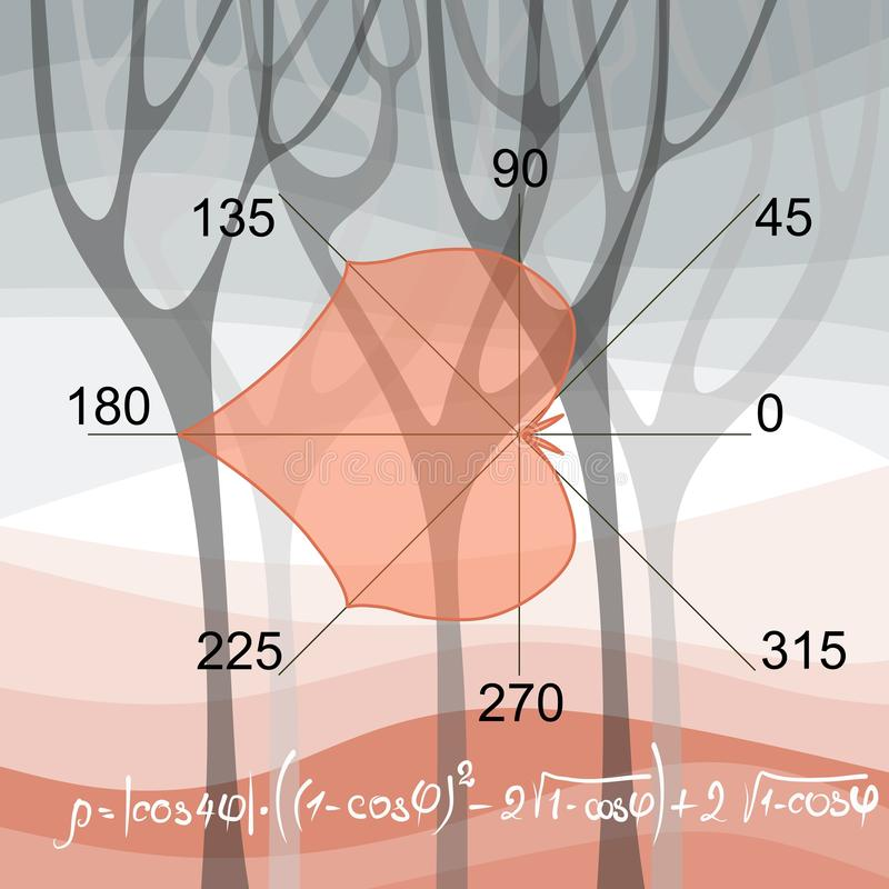 Algebraic model of the linden leaf constructed in the polar coordinate system and the formula of this curve. Against the background of a beautiful autumn forest royalty free illustration