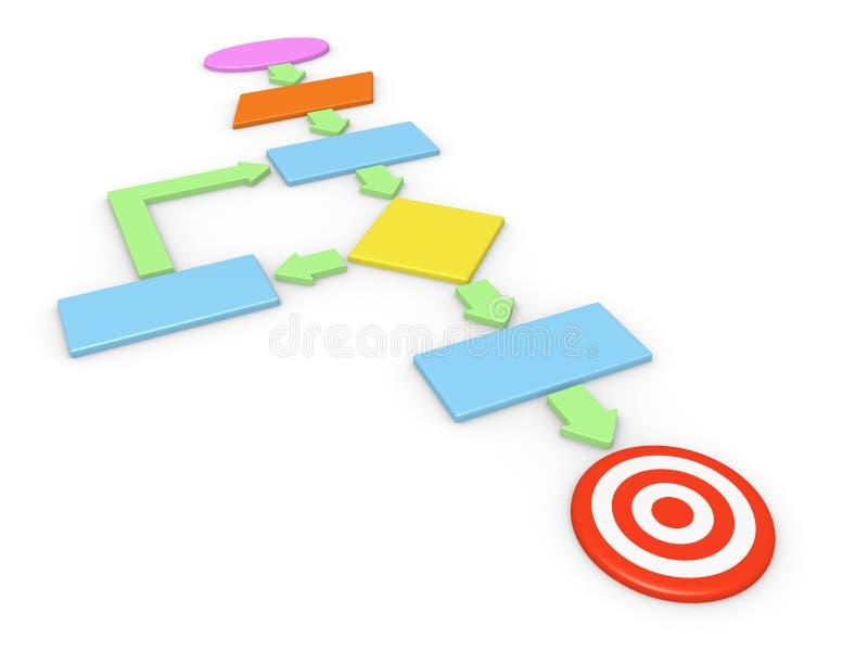 Algoritme met doel vector illustratie
