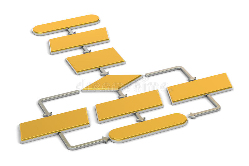 Algoritmo de oro, organigrama representación 3d stock de ilustración