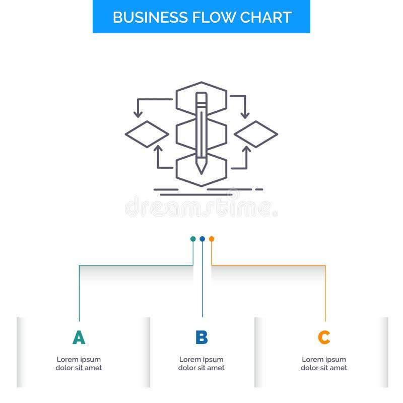 Algoritmo, diseño, método, modelo, diseño de proceso del organigrama del negocio con 3 pasos L?nea icono para la plantilla del fo ilustración del vector