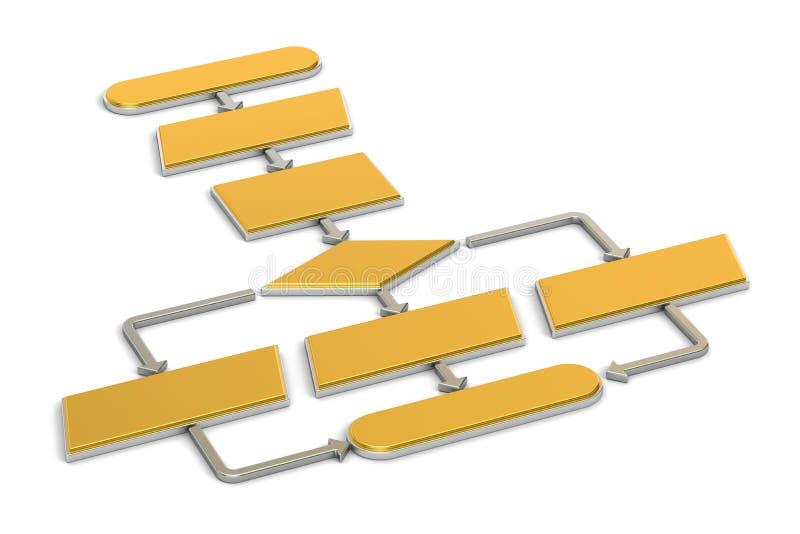 Algoritmo dourado, fluxograma rendição 3d ilustração stock