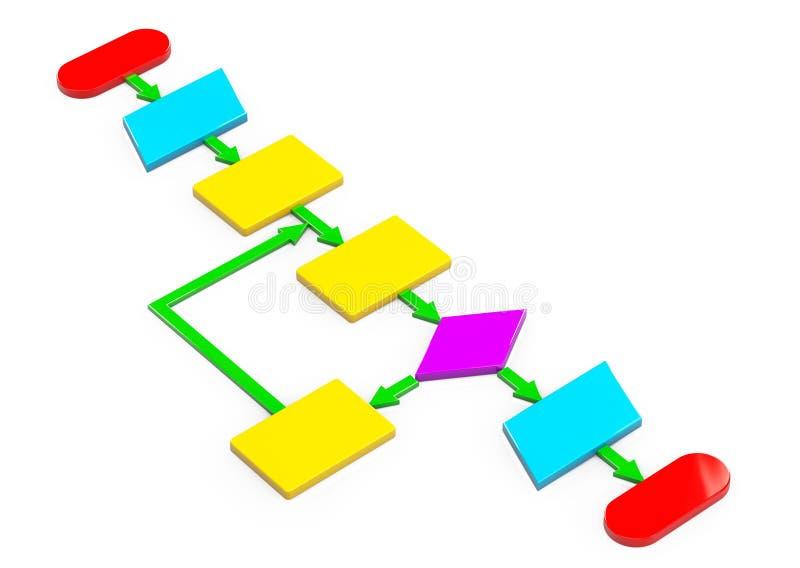 Algoritmo Multicolour simples ilustração stock