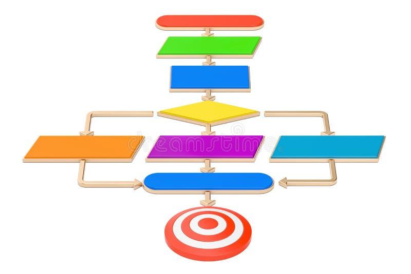 Algoritmo, organigrama con meta representación 3d ilustración del vector