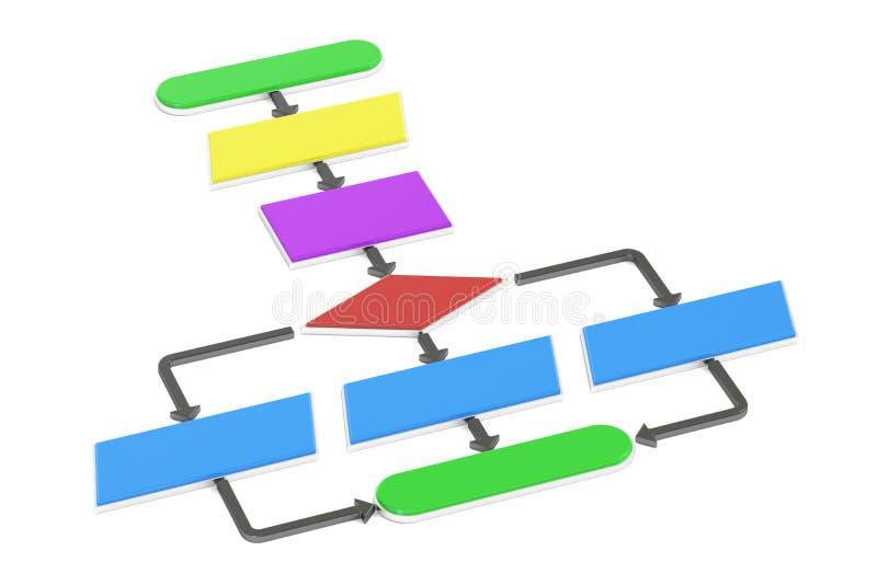 Algoritmo, organigrama representación 3d libre illustration