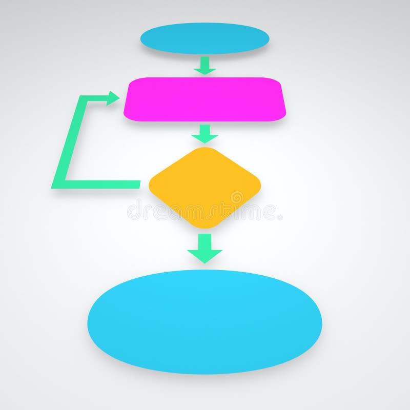 Algoritmo simple con los bloques coloreados stock de ilustración