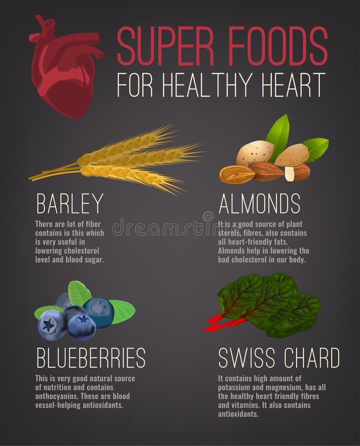 Alimenti eccellenti per cuore sano royalty illustrazione gratis