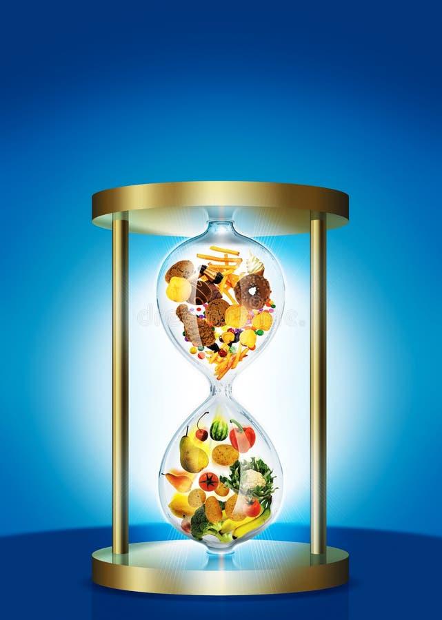 Alimenti industriali ed alimento sano illustrazione vettoriale