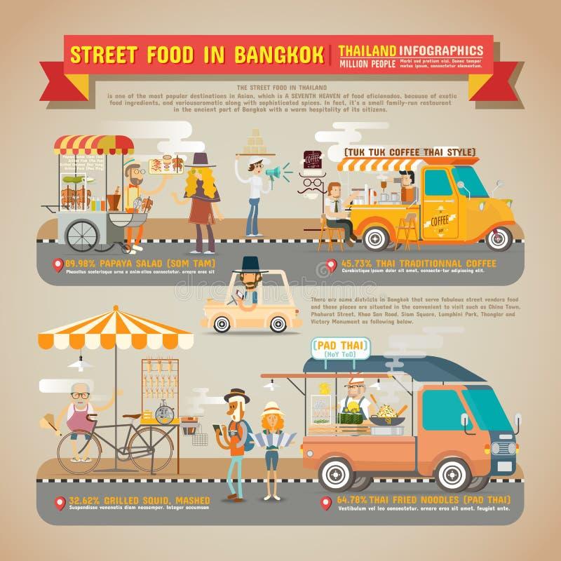 Alimento da rua em Banguecoque Infographics ilustração royalty free