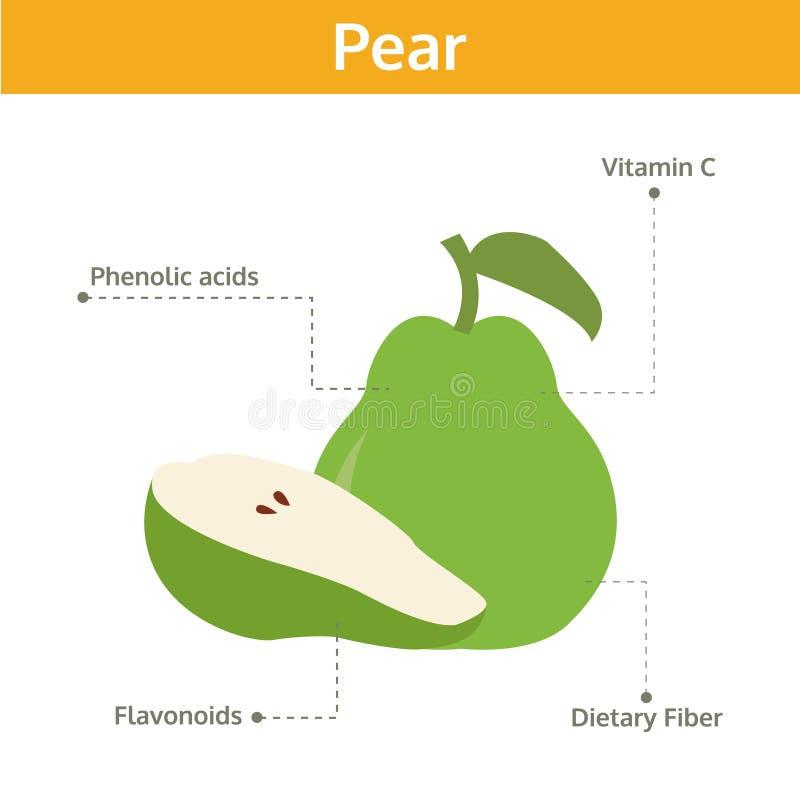 Alimento de la pera de hechos y de subsidios por enfermedad, fruta del gráfico de la información ilustración del vector
