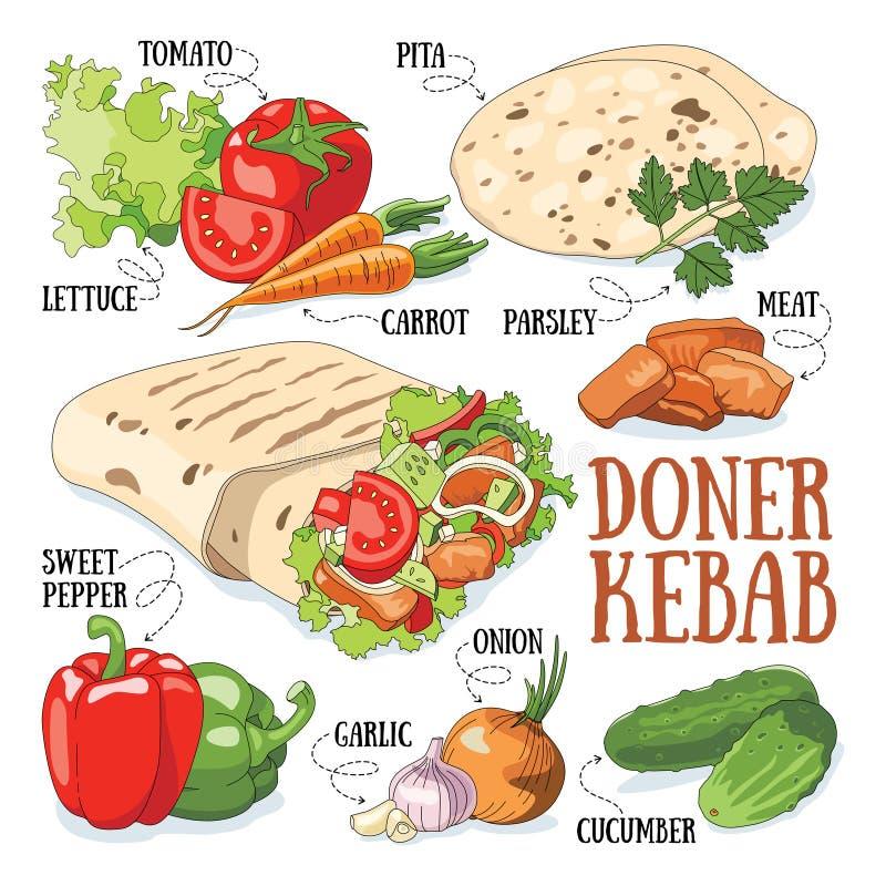 Alimento del turco di Doner Kebab illustrazione di stock