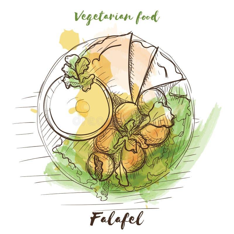 Alimento do vegetariano do esboço da aquarela do vetor Alimento de Eco ilustração royalty free