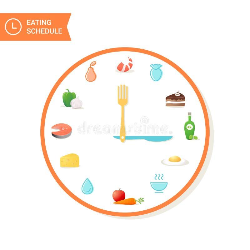 Alimento e pulso de disparo Comendo elementos de Infographics da programação ilustração do vetor
