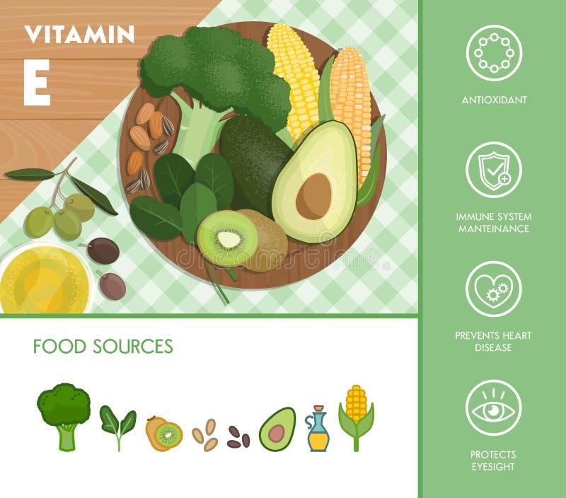 Alimento e vitamine illustrazione vettoriale