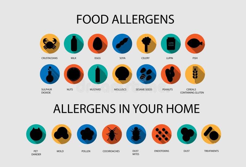 Alimento ed icone domestiche degli allergeni messi royalty illustrazione gratis