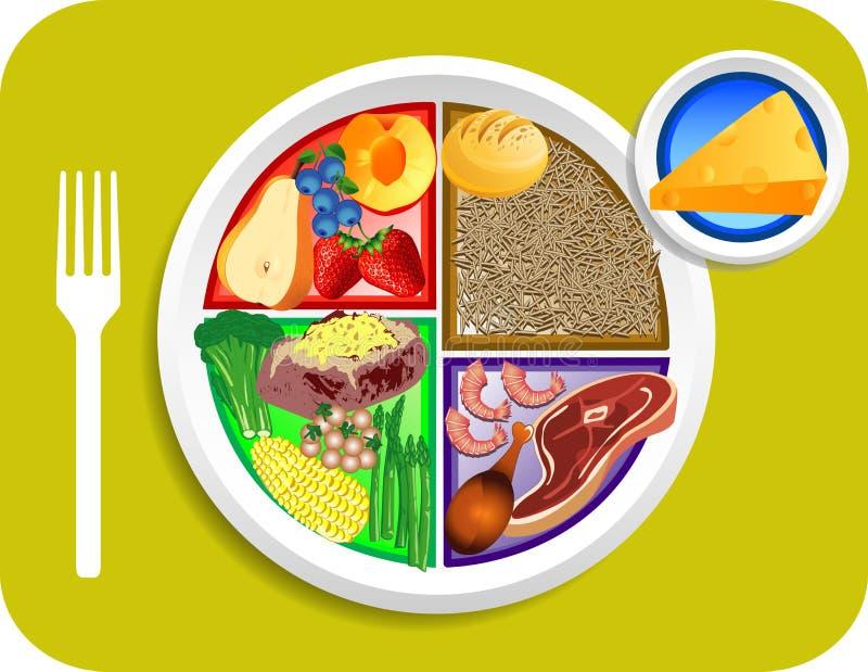 Alimento minhas parcelas do jantar da placa ilustração stock