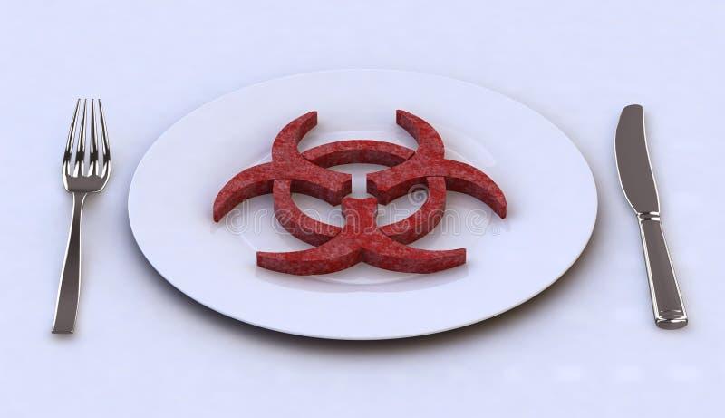 Alimento pericoloso nei concetti del piatto illustrazione vettoriale