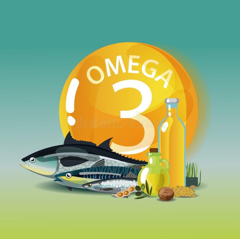 Alimento sano di Omega 3 ogni giorno royalty illustrazione gratis