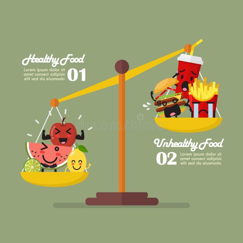 Alimento sano e alimenti industriali che equilibrano sulle scale infographic illustrazione vettoriale