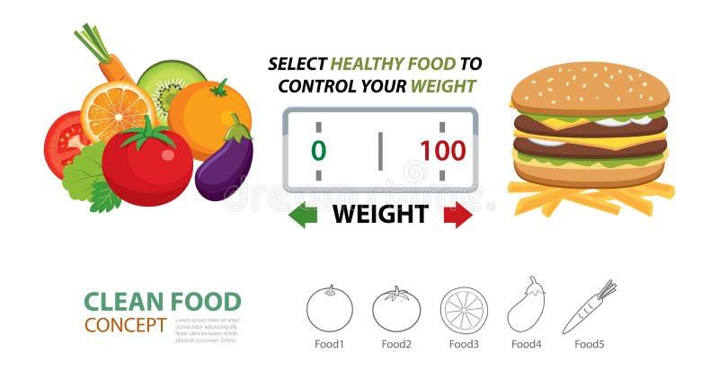 Alimento sano scelto di concetto dell'alimento per controllare il vostro peso illustrazione di stock