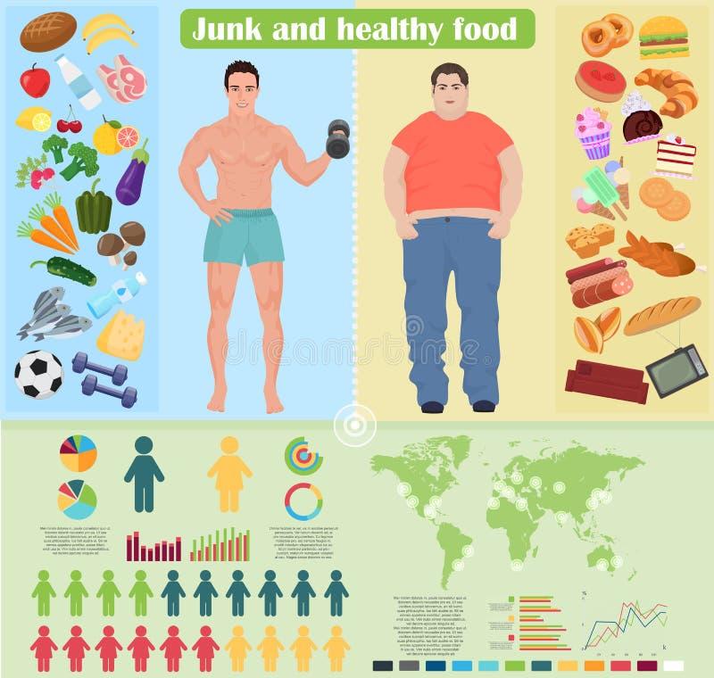 Alimento saudável do homem fino e gordo do indivíduo e ilustração infographic do vetor do estilo de vida ilustração do vetor