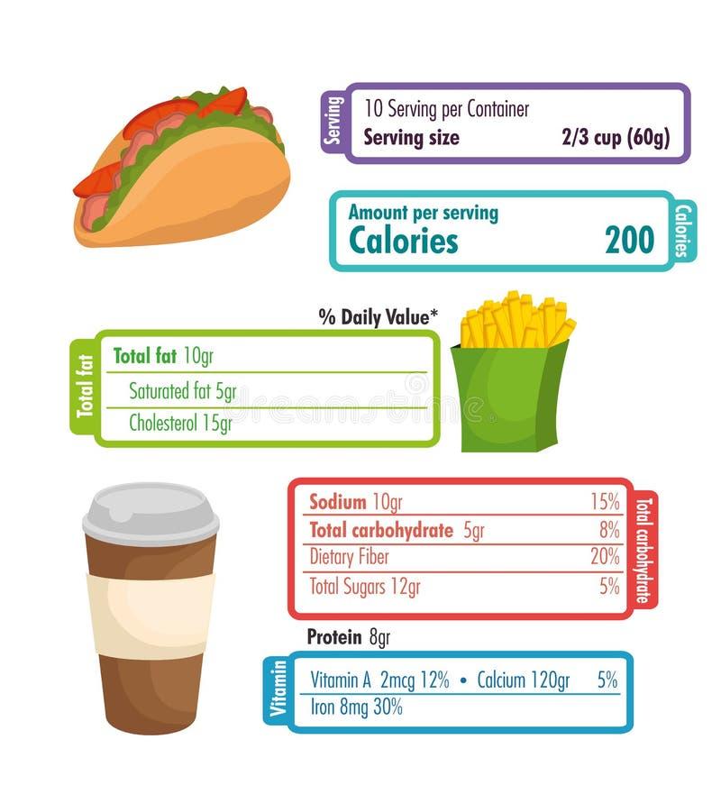 Alimentos de preparación rápida con hechos alimenticios stock de ilustración