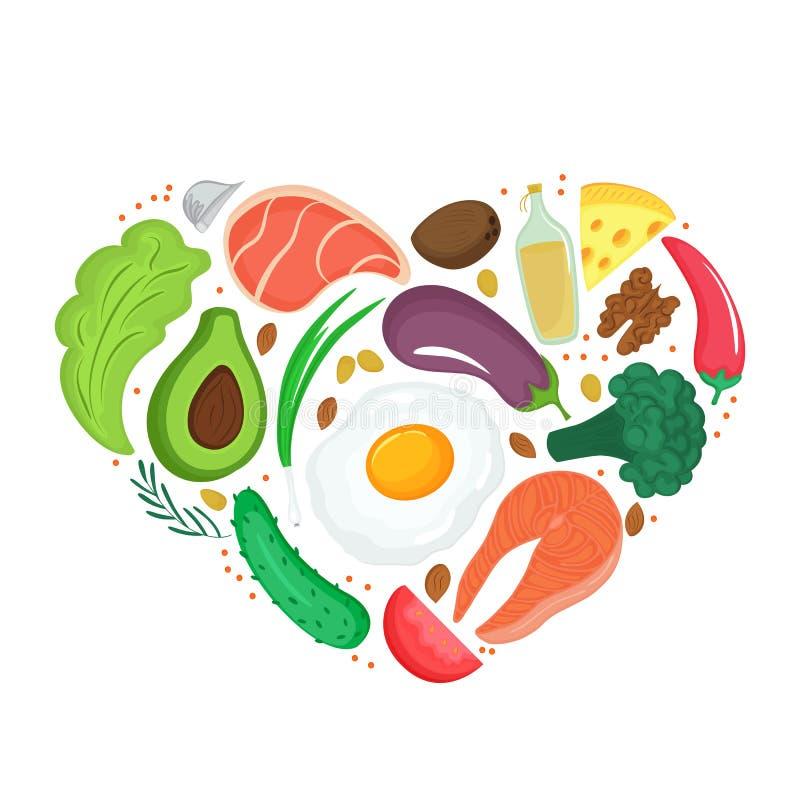 Alimentos saudáveis: vegetais, porcas, carne, peixe Bandeira dada forma coração Dieta do Keto Nutrição Ketogenic ilustração do vetor