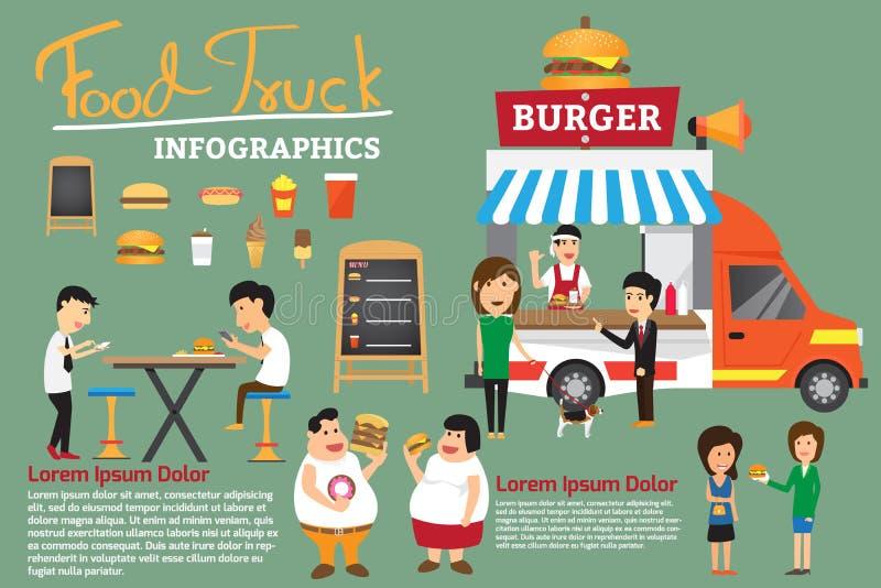 Aliments de préparation rapide sur le camion, éléments d'infographics de concept de petite entreprise illustration de vecteur