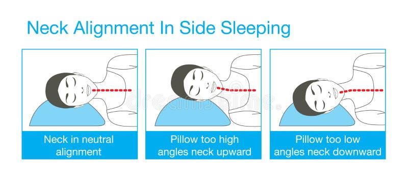 Alineación del cuello en dormir lateral stock de ilustración