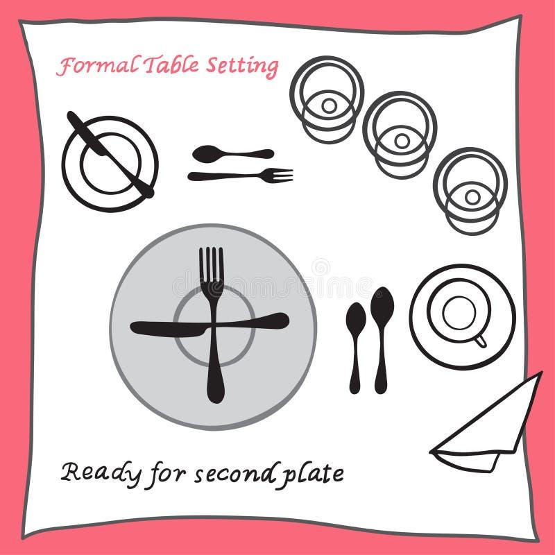 Aliste para la segunda placa Mesa de comedor que fija el arreglo apropiado de los cubiertos cartooned stock de ilustración